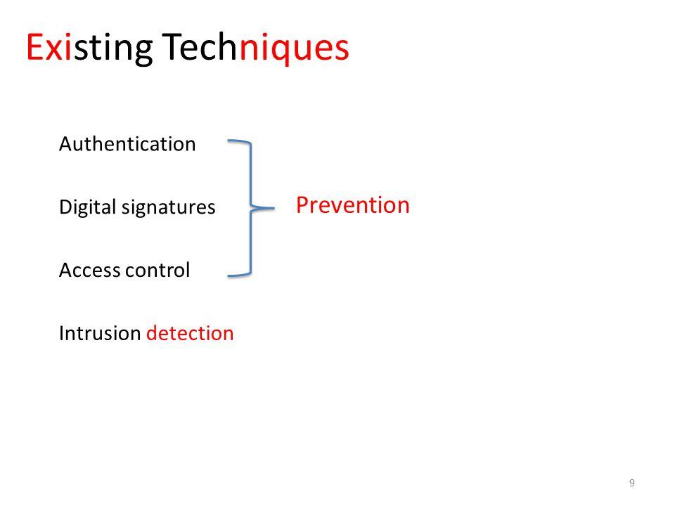 Existing Techniques 9 Authentication Digital signatures Access control Intrusion detection Prevention