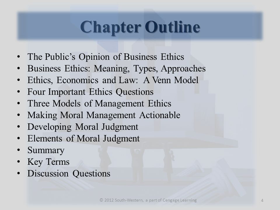 Chapter Outline The Public's Opinion of Business Ethics Business Ethics: Meaning, Types, Approaches Ethics, Economics and Law: A Venn Model Four Impor