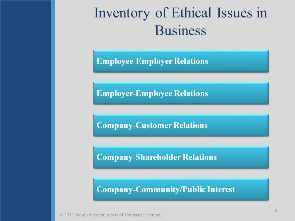 Inventory of Ethical Issues in Business 6 © 2012 South-Western, a part of Cengage Learning