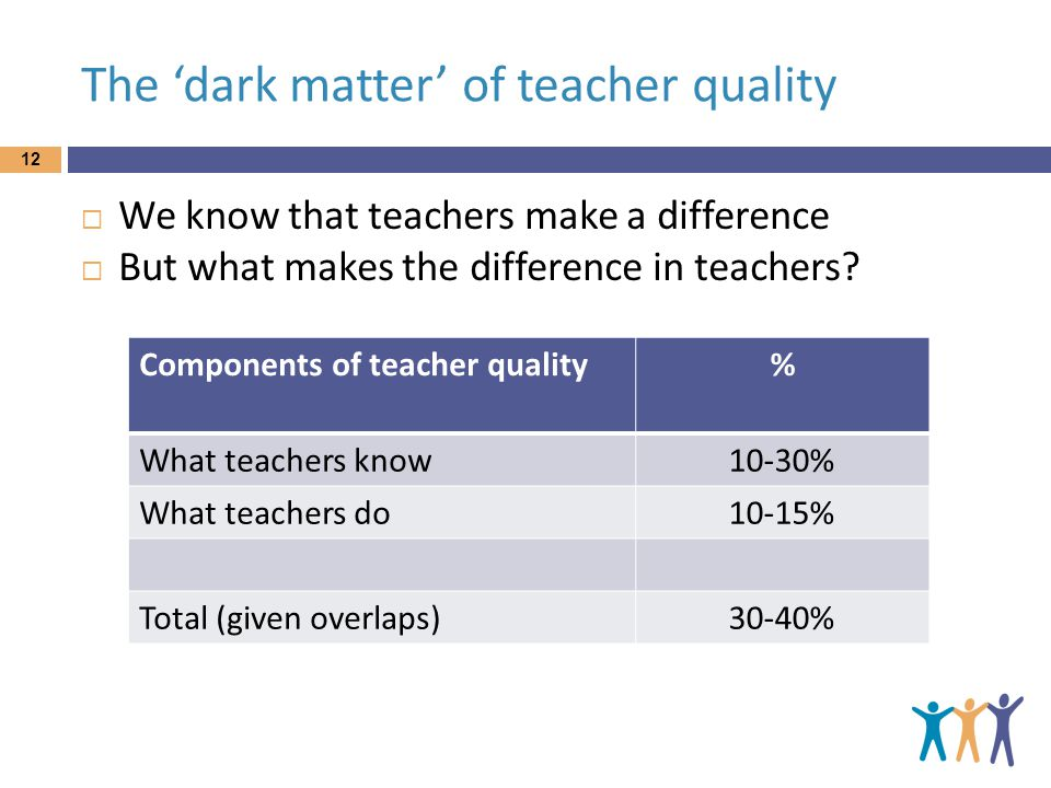 The 'dark matter' of teacher quality 12  We know that teachers make a difference  But what makes the difference in teachers.