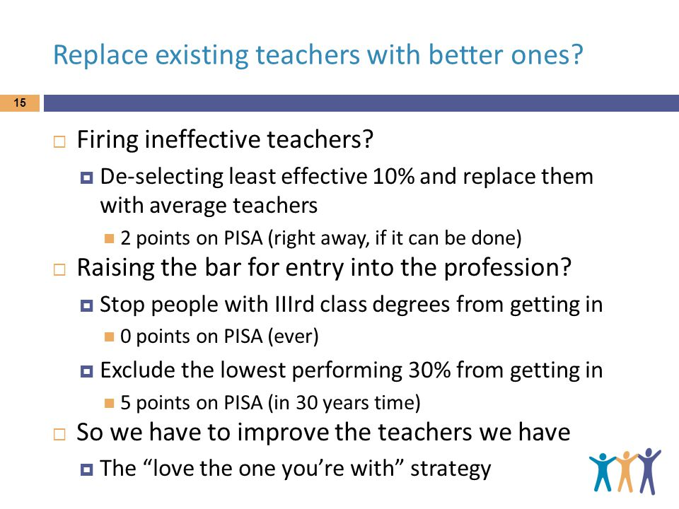 Replace existing teachers with better ones. 15  Firing ineffective teachers.