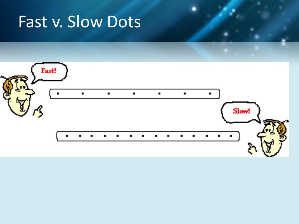Fast v. Slow Dots