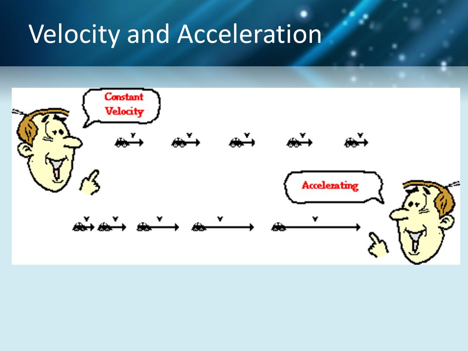 Velocity and Acceleration