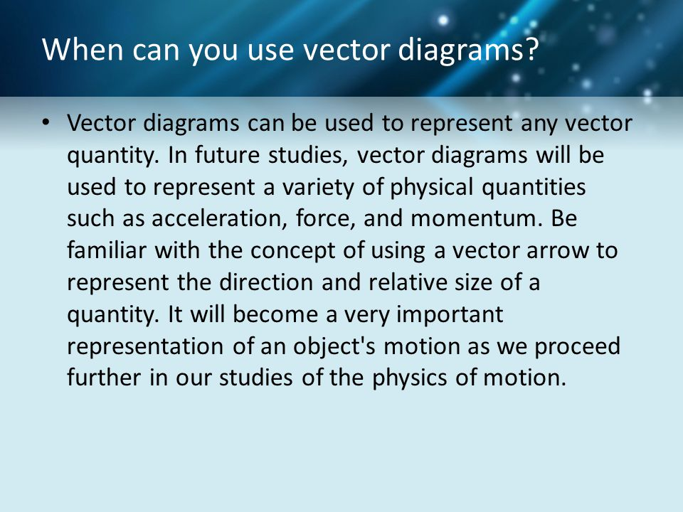 When can you use vector diagrams? Vector diagrams can be used to represent any vector quantity. In future studies, vector diagrams will be used to rep