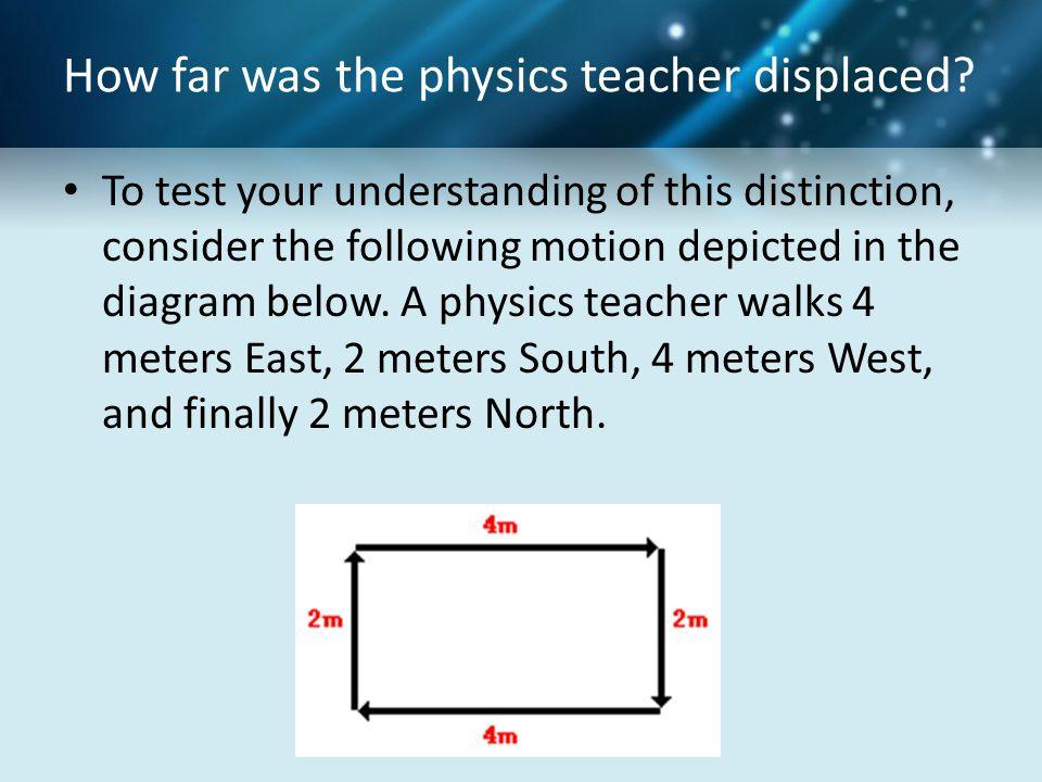 How far was the physics teacher displaced.