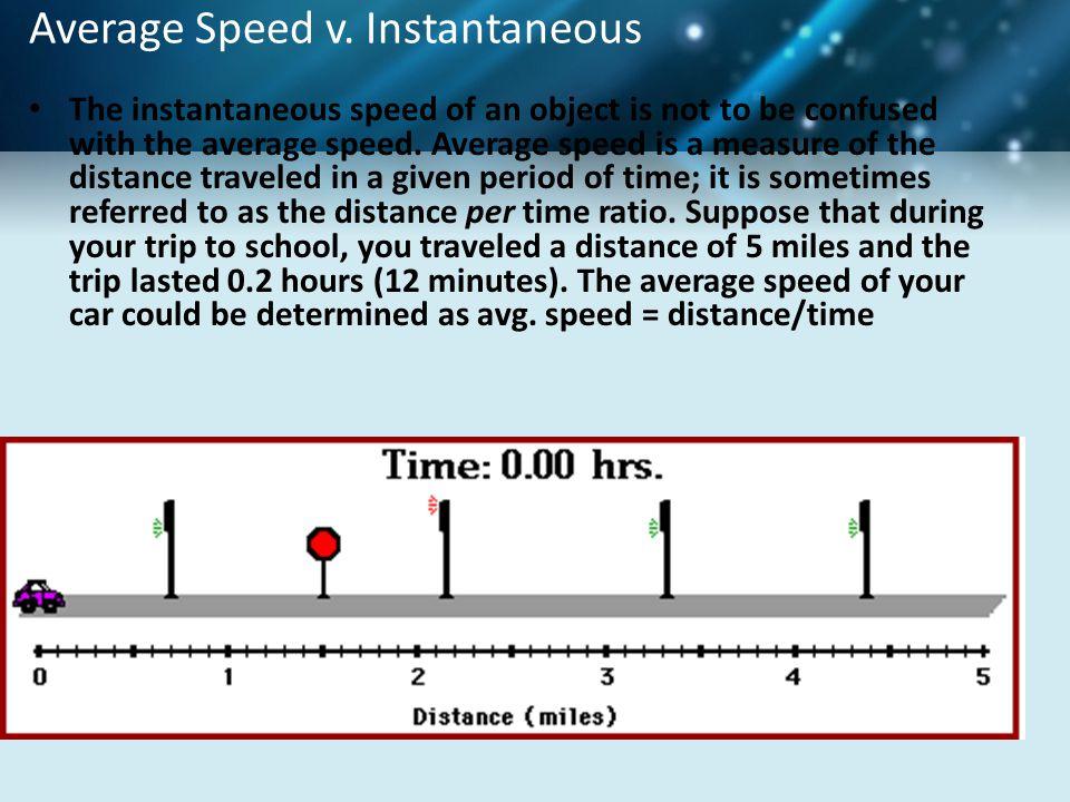 Average Speed v.