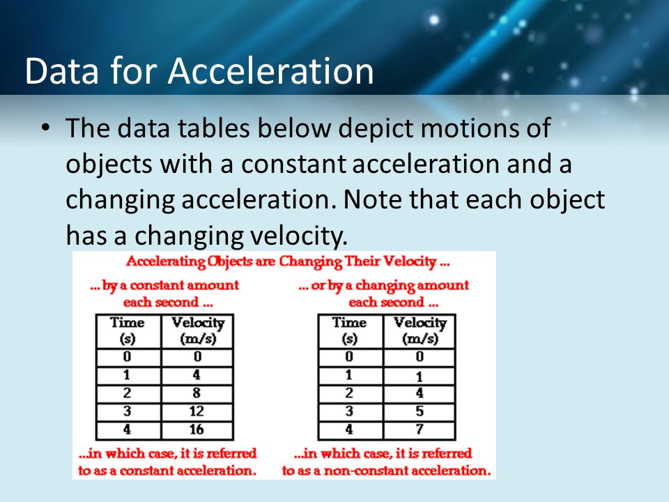 Data for Acceleration The data tables below depict motions of objects with a constant acceleration and a changing acceleration. Note that each object