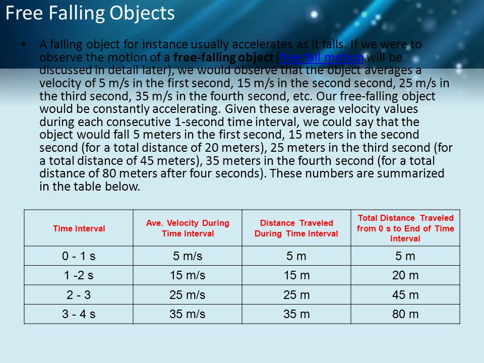Free Falling Objects A falling object for instance usually accelerates as it falls.