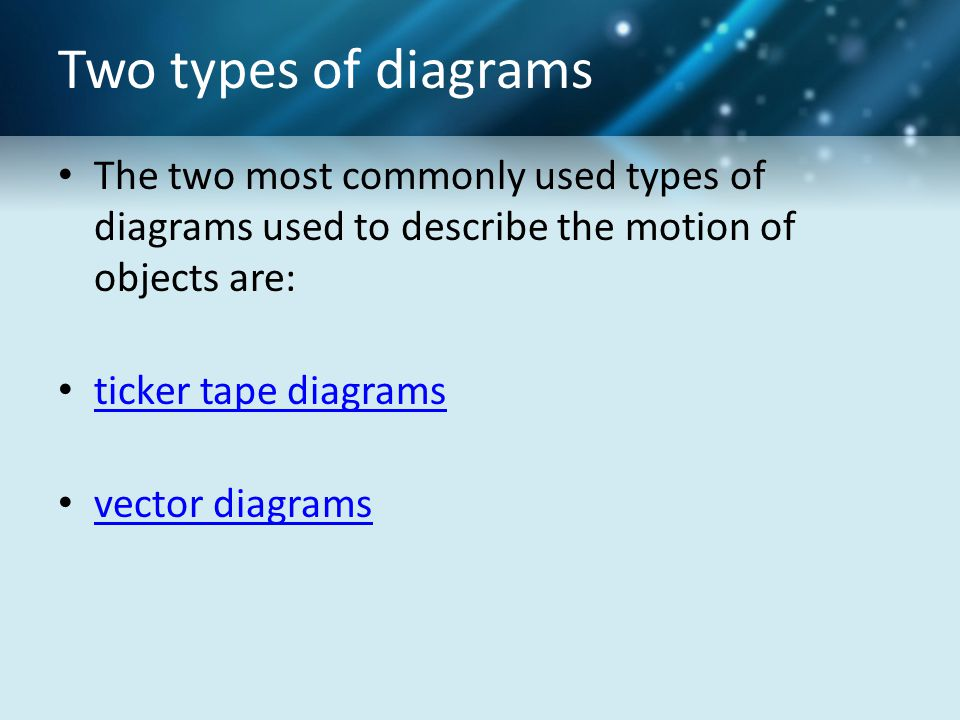 Two types of diagrams The two most commonly used types of diagrams used to describe the motion of objects are: ticker tape diagrams vector diagrams