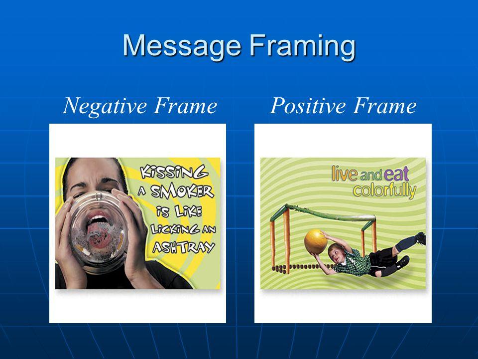 Message Framing Negative FramePositive Frame