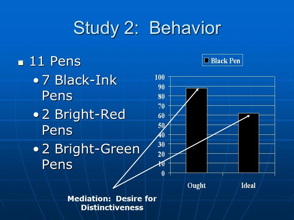 11 Pens 11 Pens 7 Black-Ink Pens7 Black-Ink Pens 2 Bright-Red Pens2 Bright-Red Pens 2 Bright-Green Pens2 Bright-Green Pens Mediation: Desire for Distinctiveness