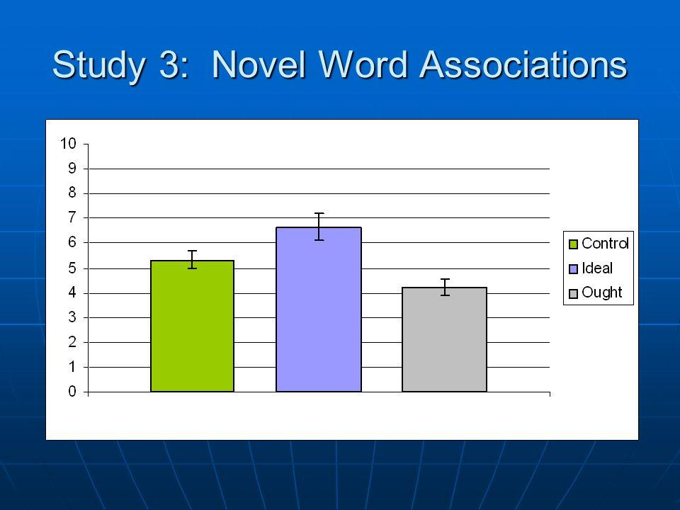 Study 3: Novel Word Associations