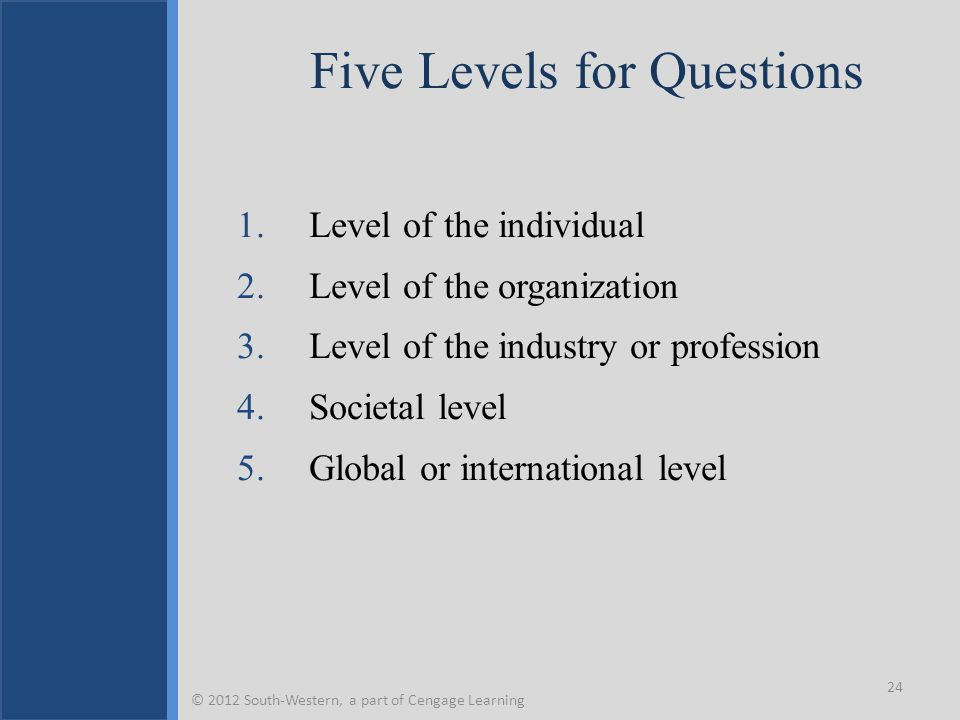 Five Levels for Questions 1.Level of the individual 2.Level of the organization 3.Level of the industry or profession 4.Societal level 5.Global or international level 24 © 2012 South-Western, a part of Cengage Learning