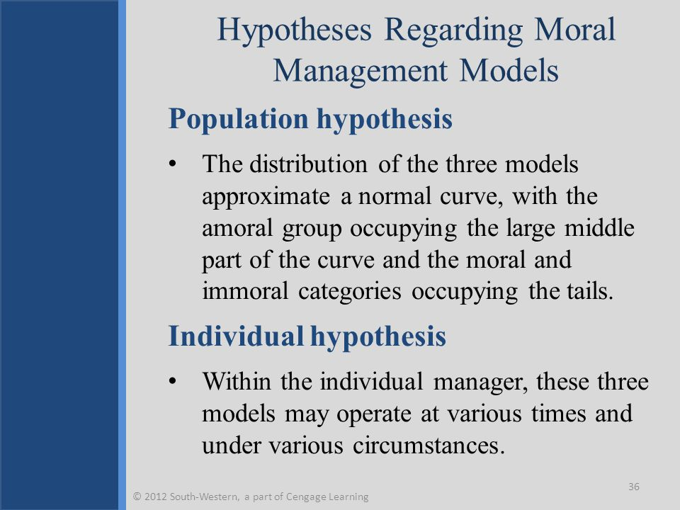 Hypotheses Regarding Moral Management Models Population hypothesis The distribution of the three models approximate a normal curve, with the amoral group occupying the large middle part of the curve and the moral and immoral categories occupying the tails.