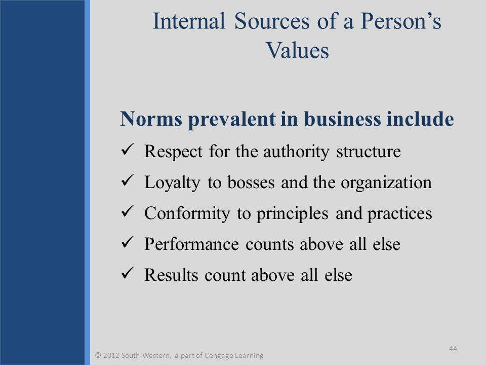 Internal Sources of a Person's Values Norms prevalent in business include Respect for the authority structure Loyalty to bosses and the organization Conformity to principles and practices Performance counts above all else Results count above all else 44 © 2012 South-Western, a part of Cengage Learning