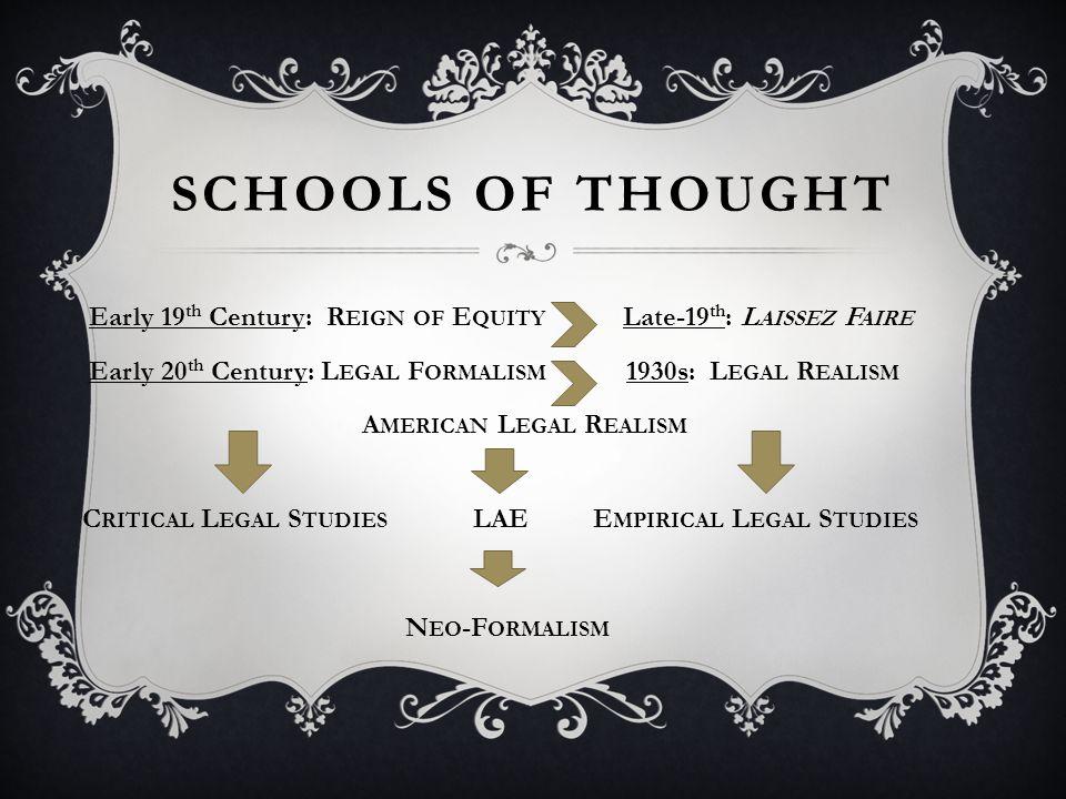 FALSE DICHOTOMIES  Formalism-Realism  Textualism-Contextualism  Facilitation-Regulation  Rules-Standards Debate
