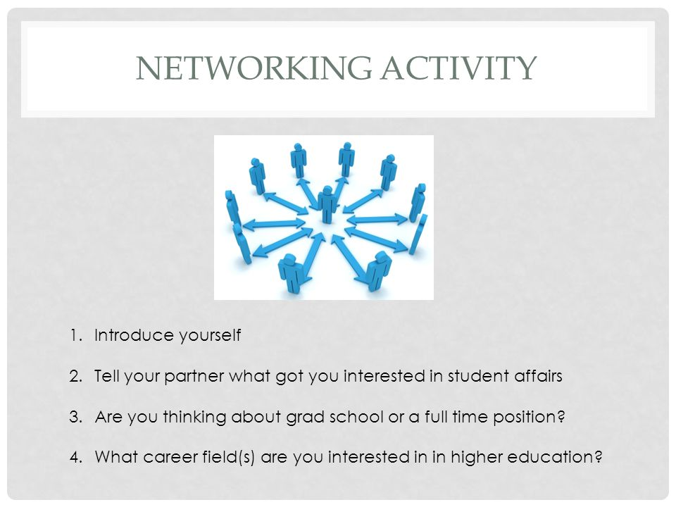 NETWORKING ACTIVITY 1.Introduce yourself 2.Tell your partner what got you interested in student affairs 3.Are you thinking about grad school or a full time position.