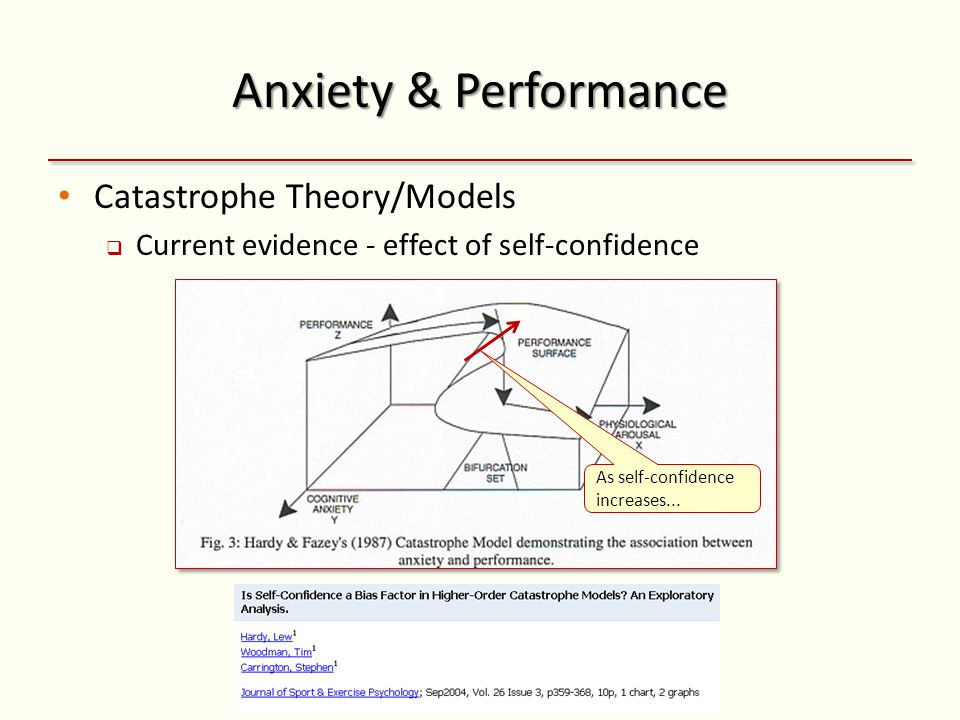 Anxiety & Performance Catastrophe Theory/Models  Current evidence - effect of self-confidence As self-confidence increases...