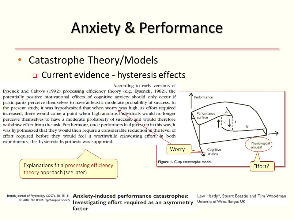 Anxiety & Performance Catastrophe Theory/Models  Current evidence - hysteresis effects Effort.