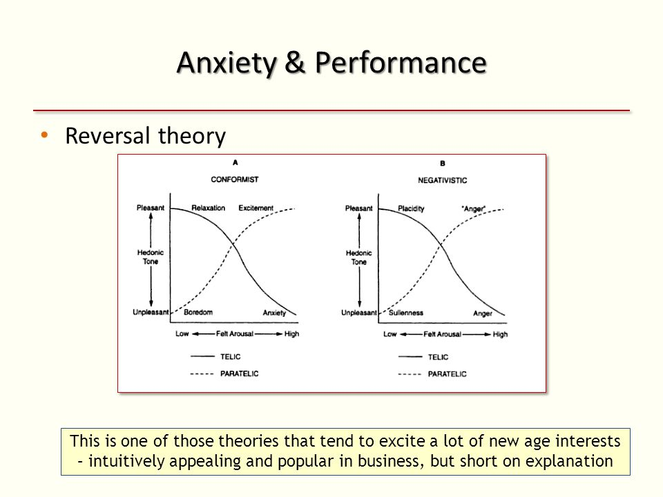 Anxiety & Performance Reversal theory This is one of those theories that tend to excite a lot of new age interests – intuitively appealing and popular in business, but short on explanation