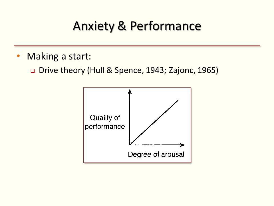 Anxiety & Performance Making a start:  Drive theory (Hull & Spence, 1943; Zajonc, 1965)