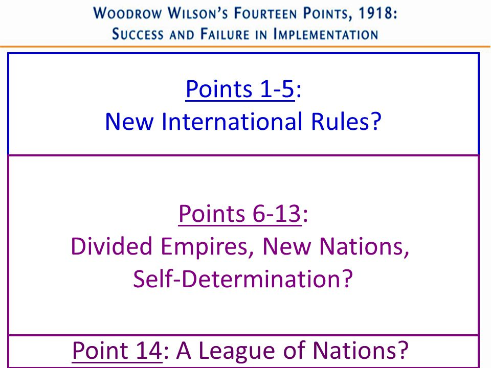 Points 1-5: New International Rules? Points 6-13: Divided Empires, New Nations, Self-Determination? Point 14: A League of Nations?