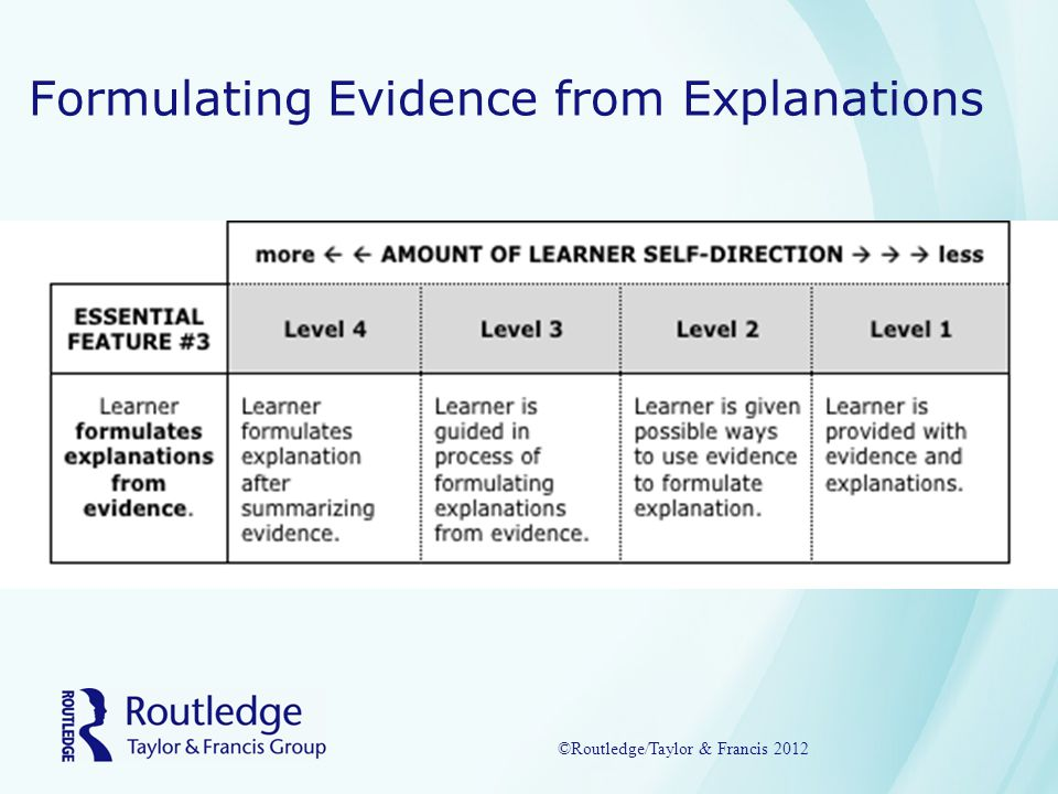 Formulating Evidence from Explanations ©Routledge/Taylor & Francis 2012