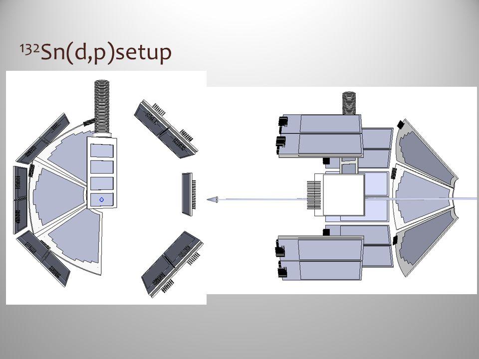 132 Sn(d,p)setup