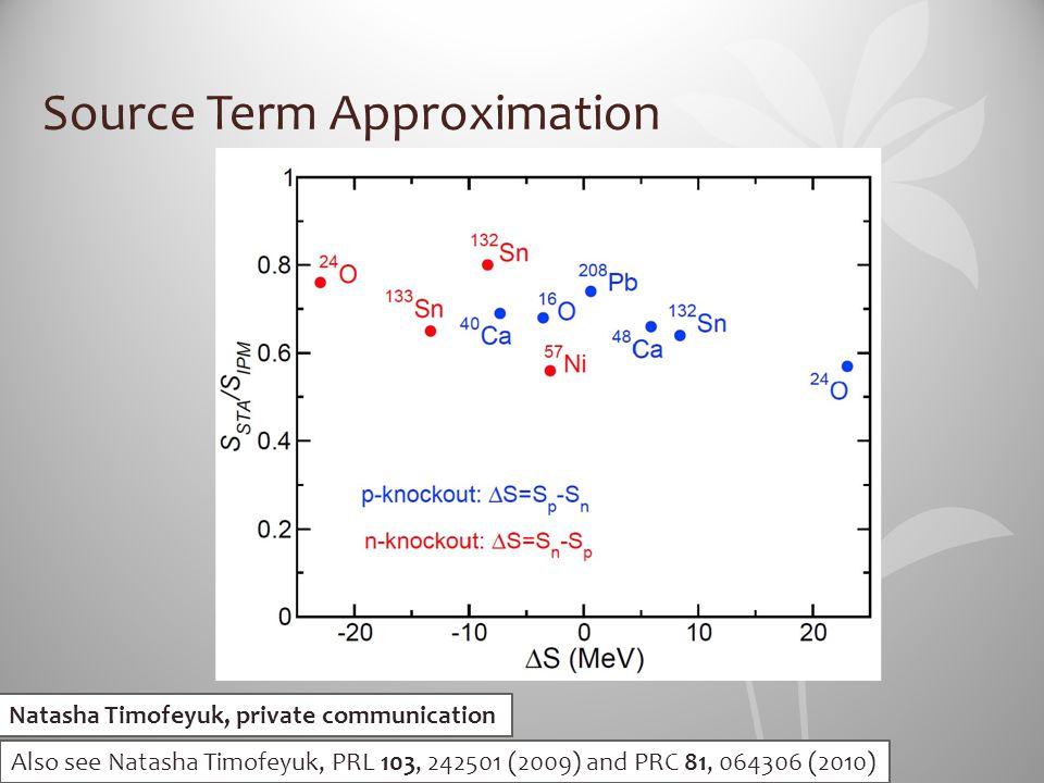 Source Term Approximation Natasha Timofeyuk, private communication Also see Natasha Timofeyuk, PRL 103, 242501 (2009) and PRC 81, 064306 (2010)