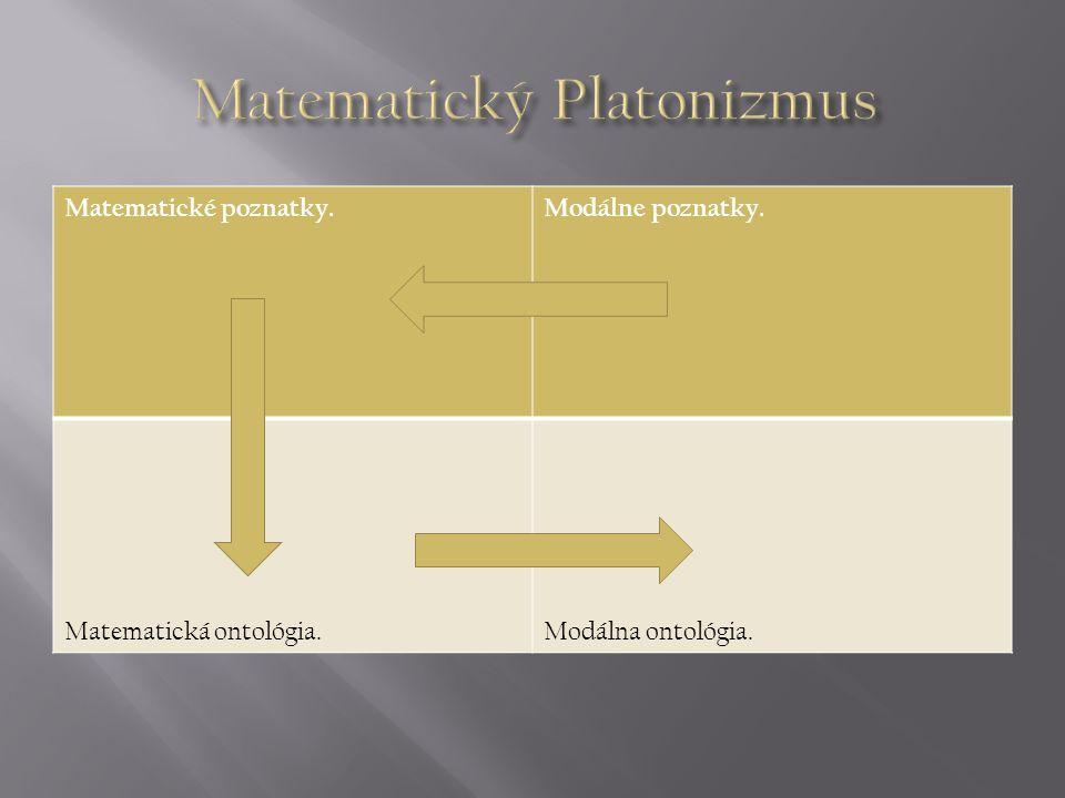 Matematické poznatky.Modálne poznatky. Matematická ontológia.Modálna ontológia.