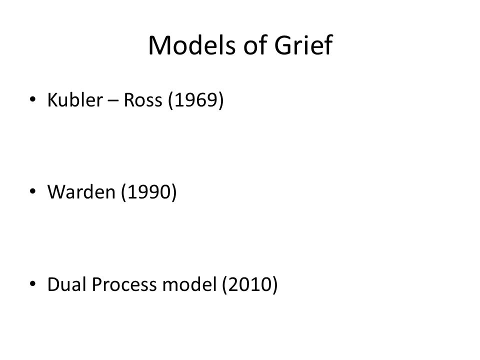 Kubler-Ross' Model Shock/Denial Anger Bargaining Depression Acceptance