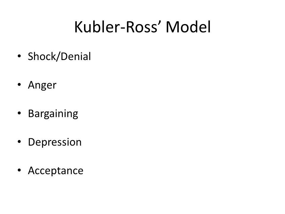 Kubler-Ross' Model Shock/Denial Anger Bargaining Depression Acceptance