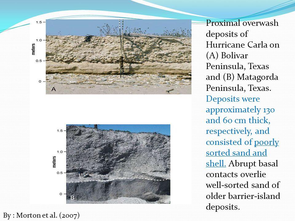 Proximal overwash deposits of Hurricane Carla on (A) Bolivar Peninsula, Texas and (B) Matagorda Peninsula, Texas.