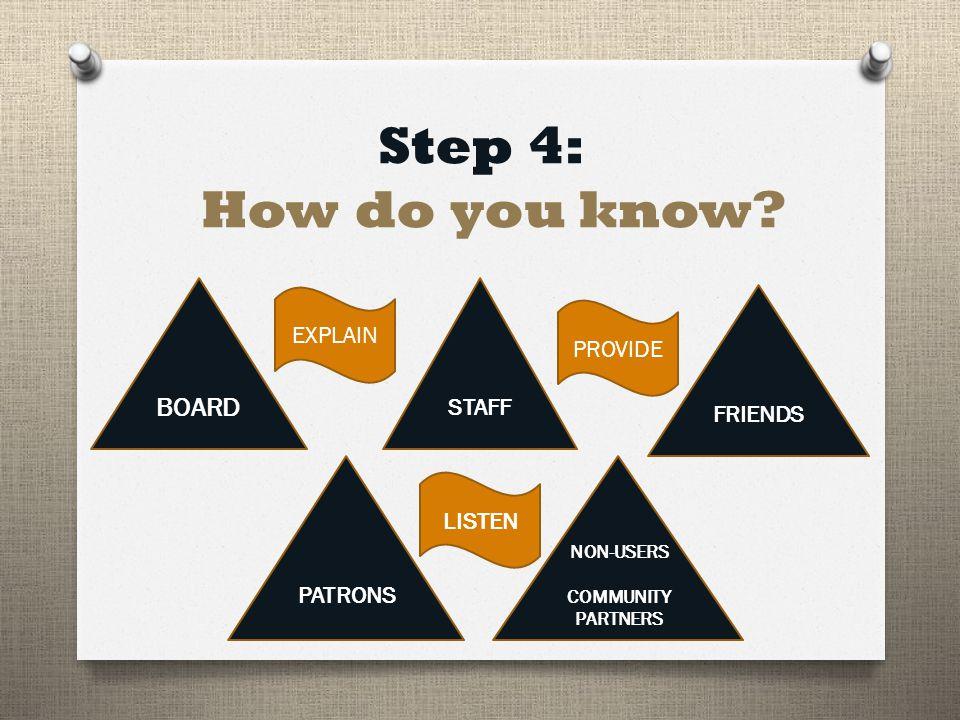 Step 4: How do you know.