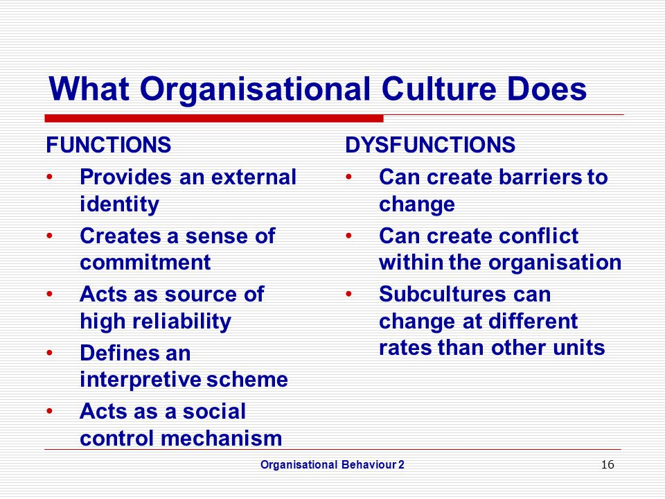 16 What Organisational Culture Does FUNCTIONS Provides an external identity Creates a sense of commitment Acts as source of high reliability Defines an interpretive scheme Acts as a social control mechanism Organisational Behaviour 2 DYSFUNCTIONS Can create barriers to change Can create conflict within the organisation Subcultures can change at different rates than other units