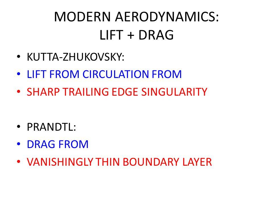 MODERN AERODYNAMICS: LIFT + DRAG KUTTA-ZHUKOVSKY: LIFT FROM CIRCULATION FROM SHARP TRAILING EDGE SINGULARITY PRANDTL: DRAG FROM VANISHINGLY THIN BOUNDARY LAYER