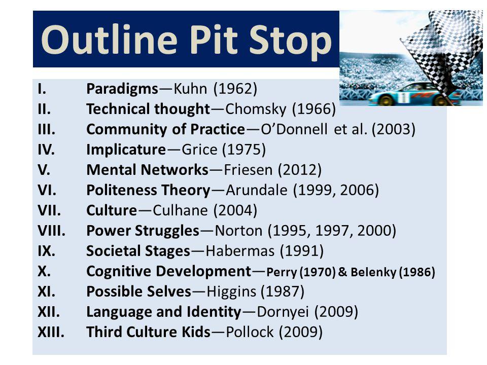Outline Pit Stop... I. Paradigms—Kuhn (1962) II.