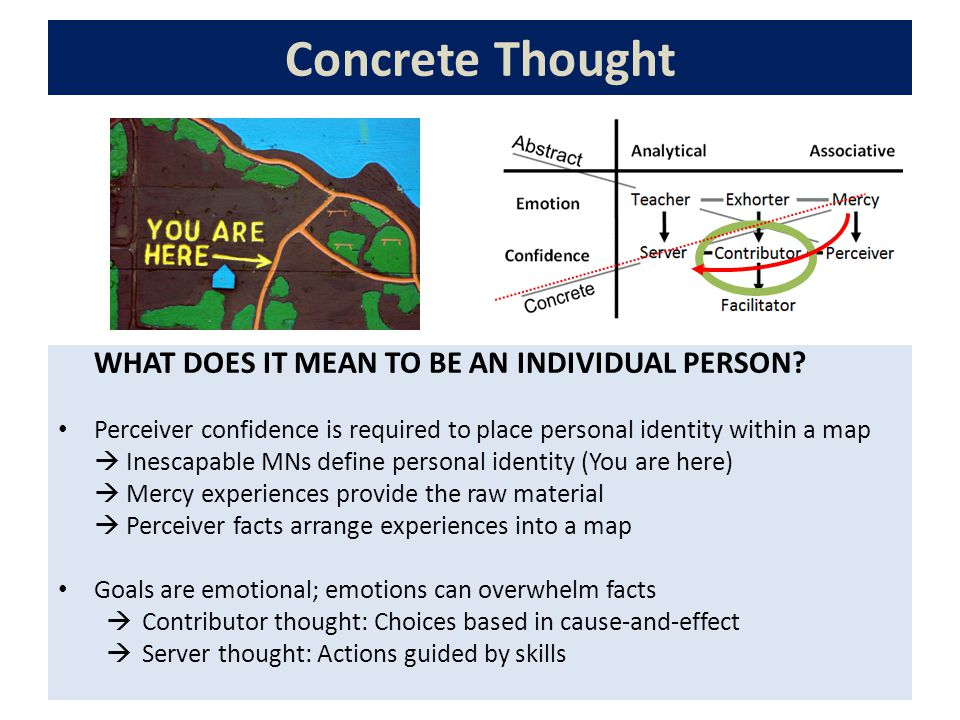 Concrete Thought WHAT DOES IT MEAN TO BE AN INDIVIDUAL PERSON.