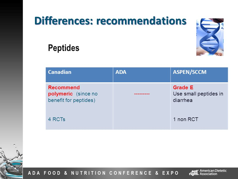 Peptides Differences: recommendations CanadianADAASPEN/SCCM Recommend polymeric (since no benefit for peptides) 4 RCTs --------- Grade E Use small pep