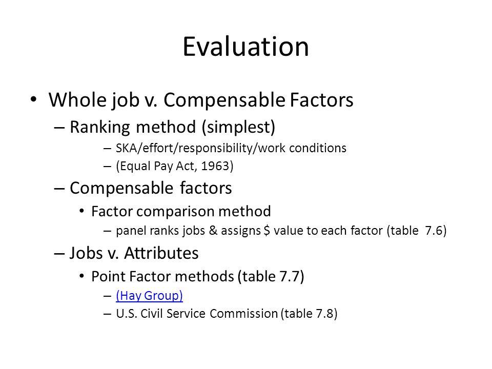 Evaluation Whole job v.