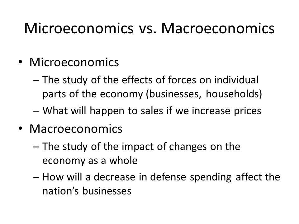 Microeconomics vs.