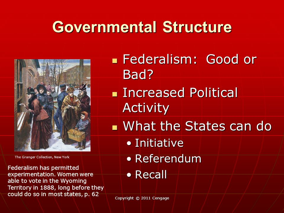 Governmental Structure Federalism: Good or Bad? Federalism: Good or Bad? Increased Political Activity Increased Political Activity What the States can