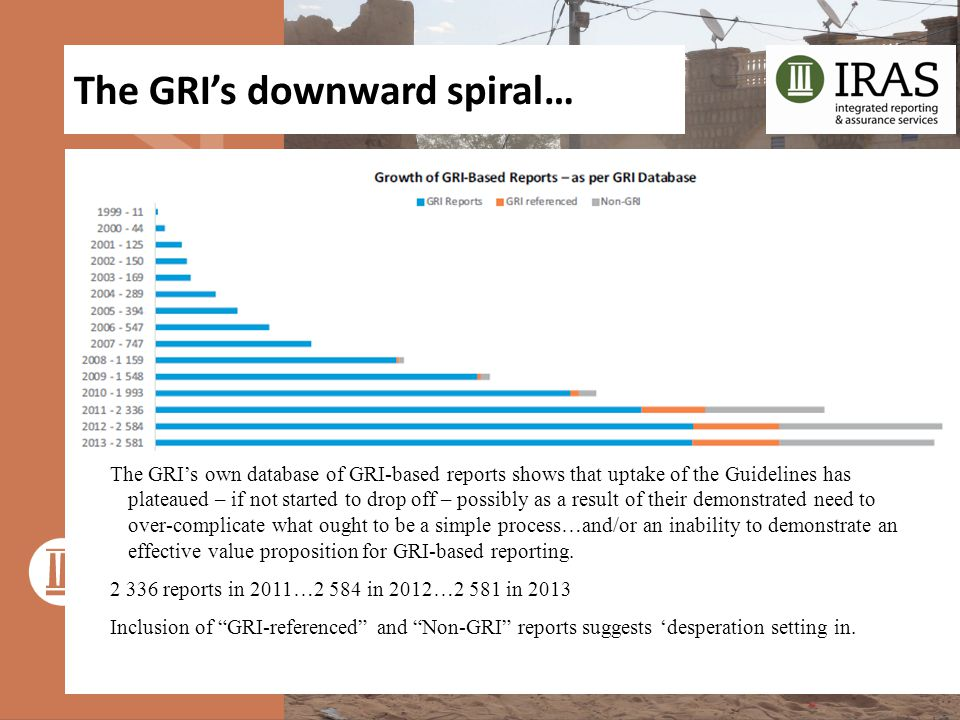 The GRI's downward spiral… The GRI's own database of GRI-based reports shows that uptake of the Guidelines has plateaued – if not started to drop off – possibly as a result of their demonstrated need to over-complicate what ought to be a simple process…and/or an inability to demonstrate an effective value proposition for GRI-based reporting.