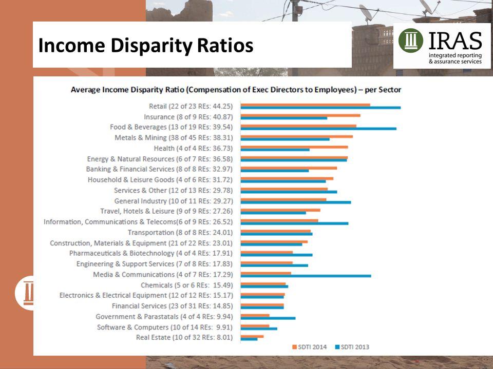 Income Disparity Ratios