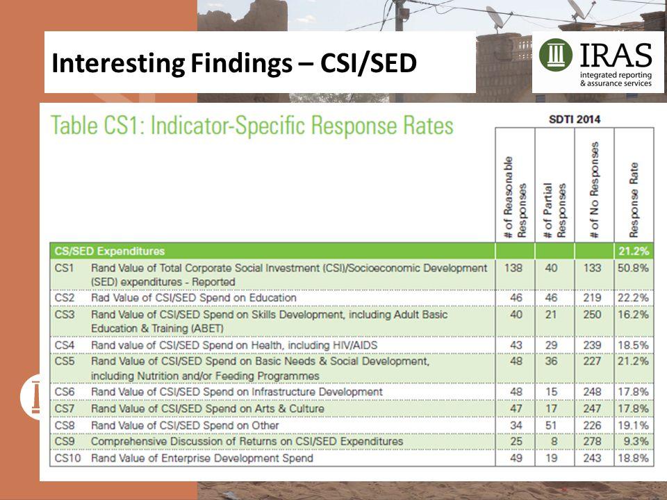 Interesting Findings – CSI/SED