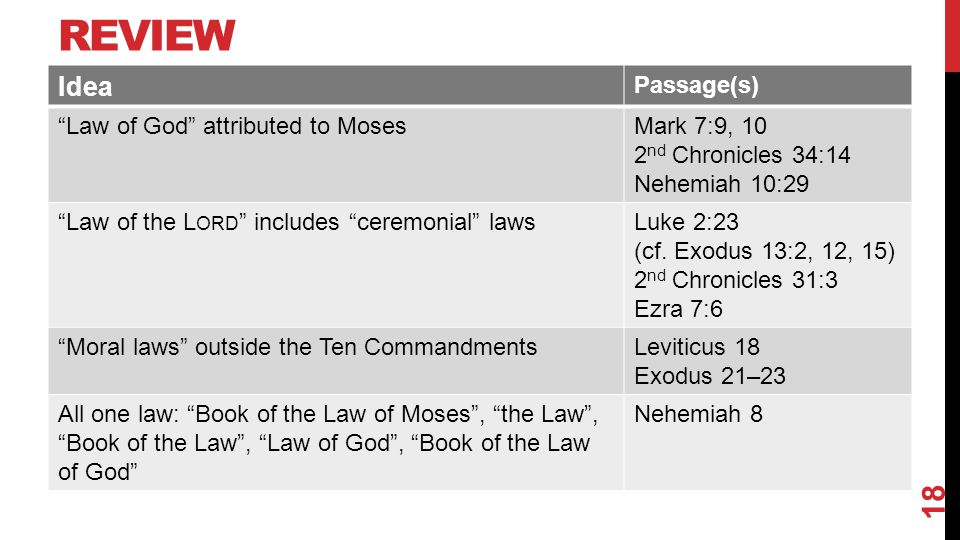 REVIEW Idea Passage(s) Law of God attributed to MosesMark 7:9, 10 2 nd Chronicles 34:14 Nehemiah 10:29 Law of the L ORD includes ceremonial lawsLuke 2:23 (cf.