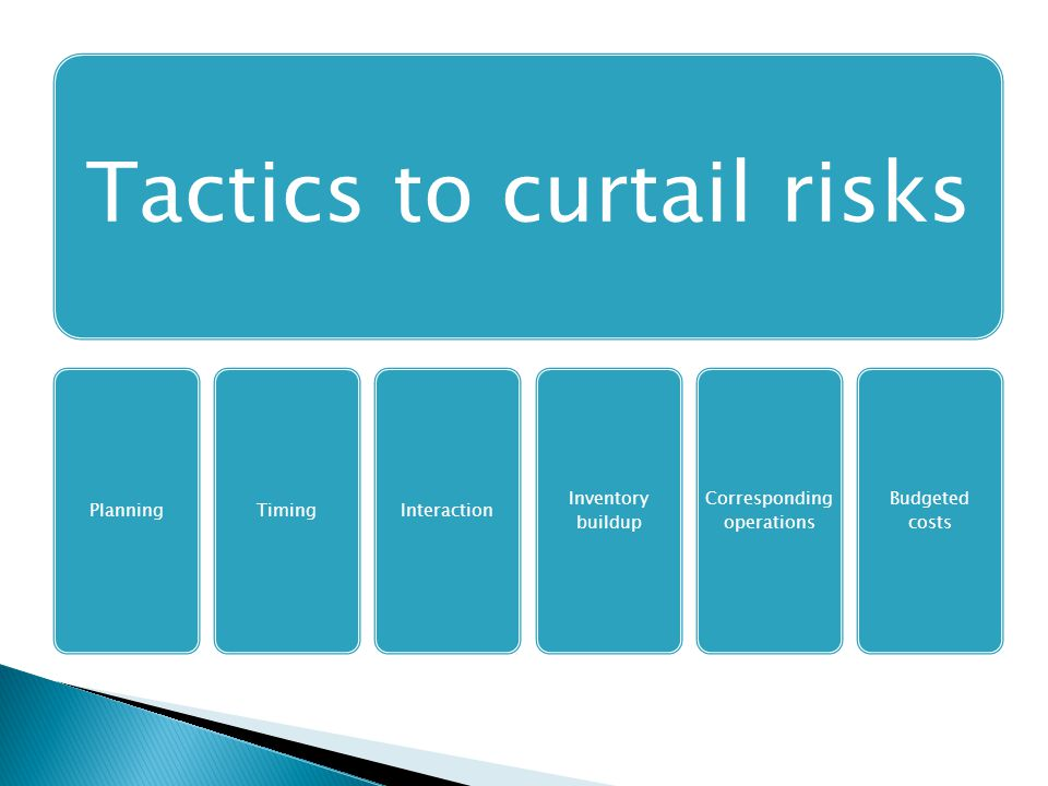 Tactics to curtail risks PlanningTimingInteraction Inventory buildup Corresponding operations Budgeted costs