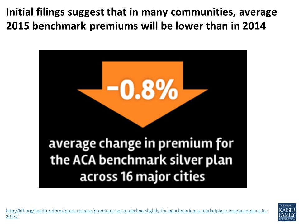 Initial filings suggest that in many communities, average 2015 benchmark premiums will be lower than in 2014 http://kff.org/health-reform/press-releas