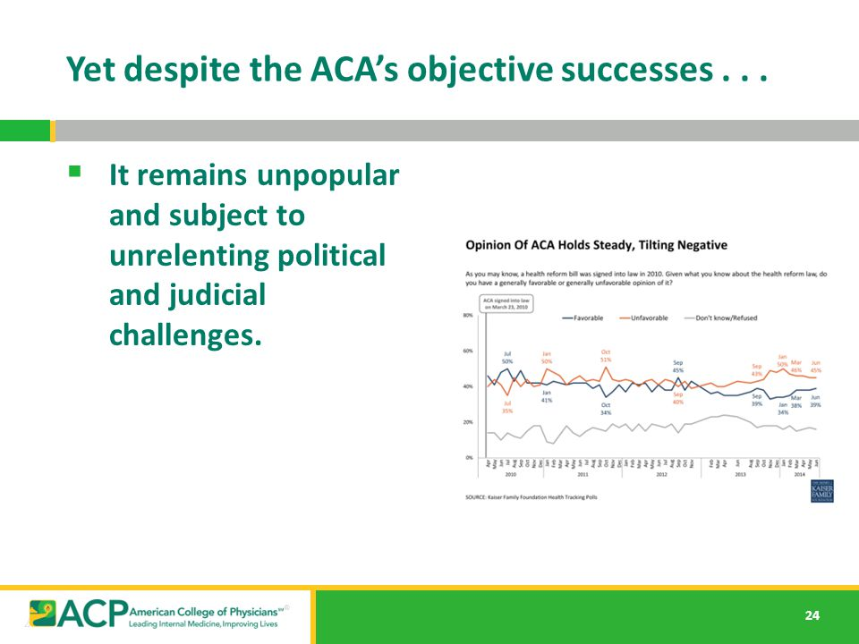 24 Yet despite the ACA's objective successes...  It remains unpopular and subject to unrelenting political and judicial challenges.