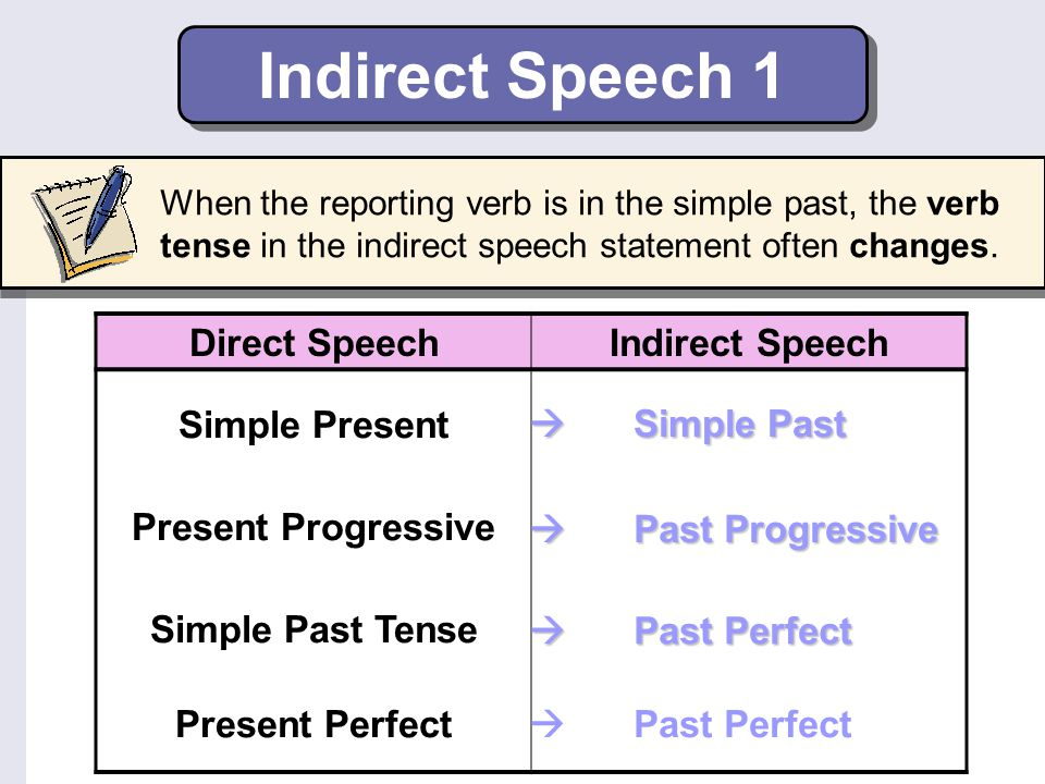 Examples 1 is The teacher is strict. was She said the teacher was strict.